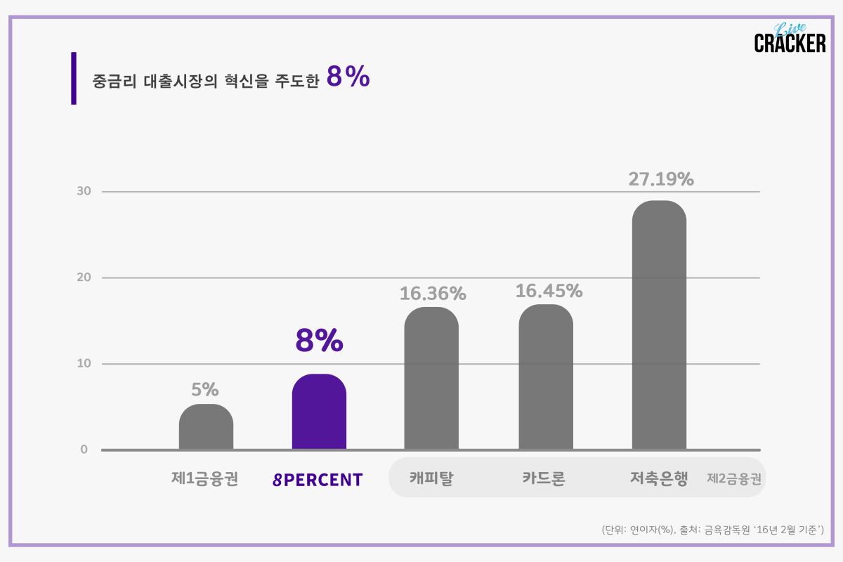 CRUNCH_8%_3.png